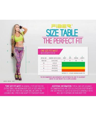 FIBER size
